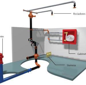 Sistema contra incendio a base de agua